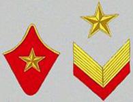 Знаки различия введённые 3 12 1935 г
